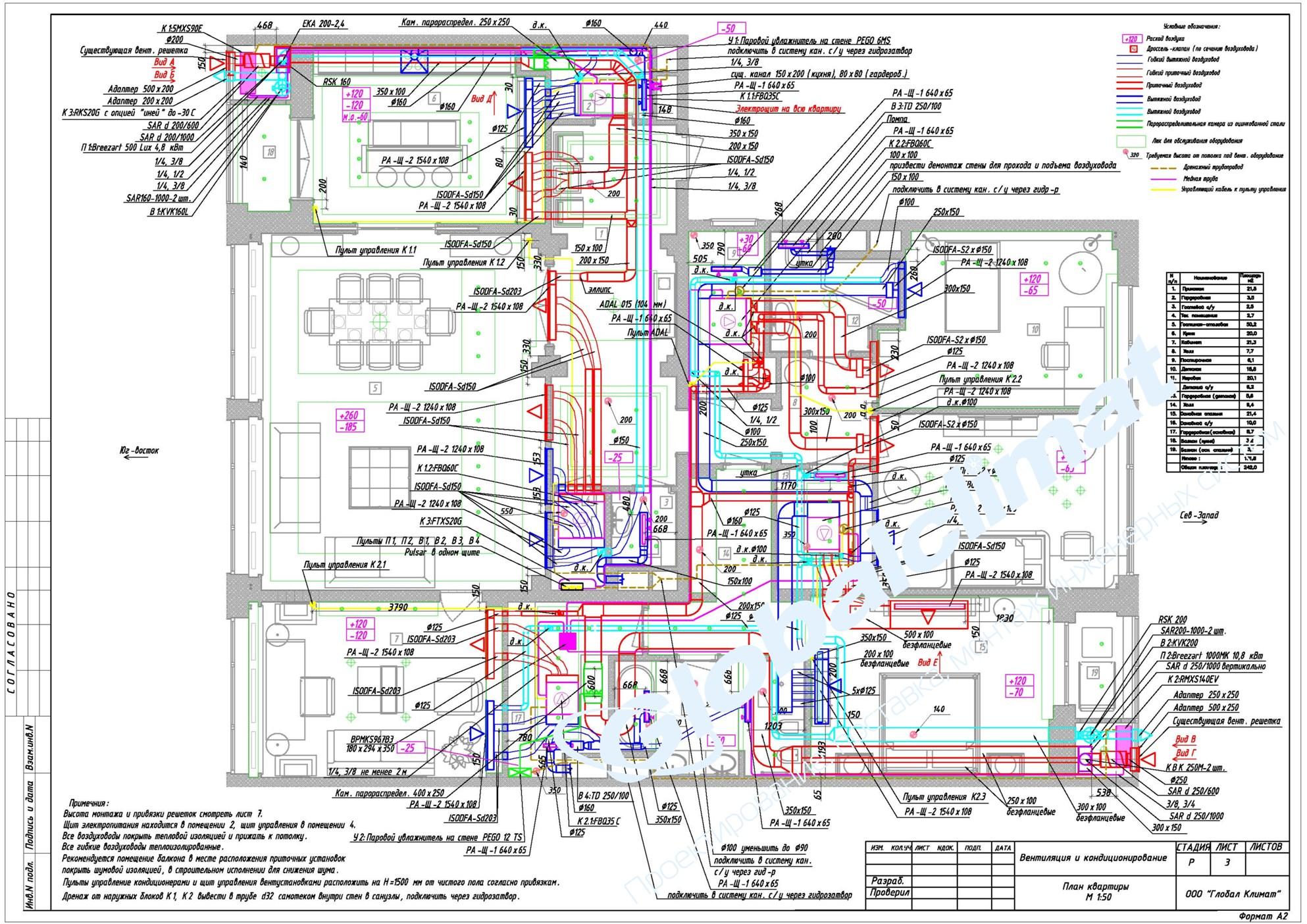 Эксплуатационные схемы по вентиляции